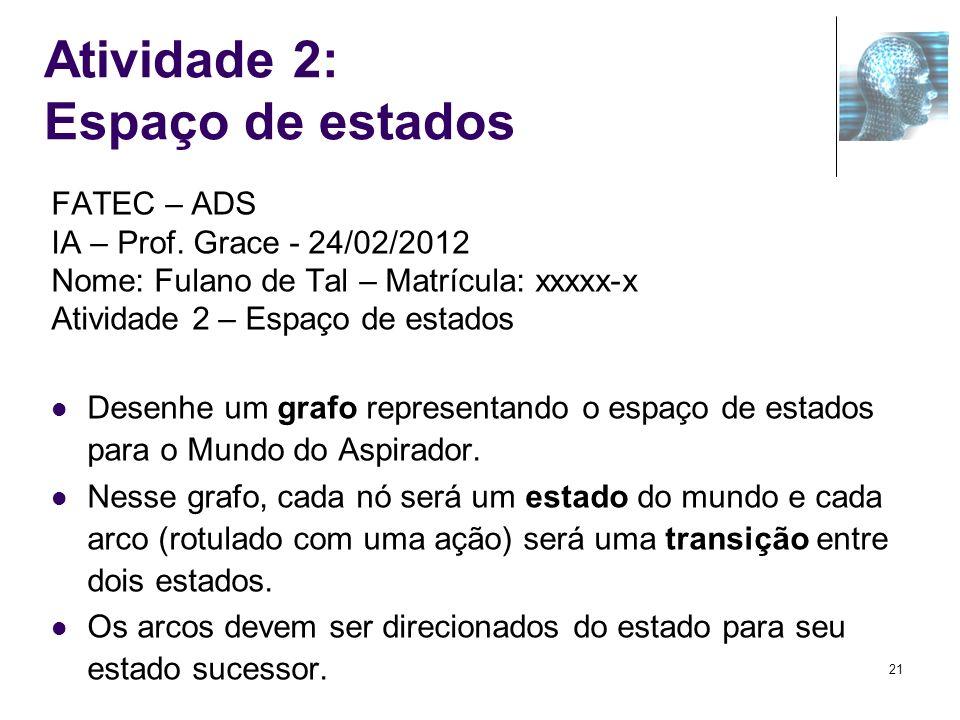 Atividade 2: Espaço de estados FATEC – ADS IA – Prof. Grace - 24/02/2012 Nome: Fulano de Tal – Matrícula: xxxxx-x Atividade 2 – Espaço de estados Dese