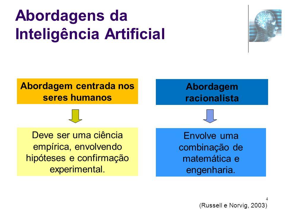 Abordagens da Inteligência Artificial Abordagem centrada nos seres humanos Abordagem racionalista (Russell e Norvig, 2003) Deve ser uma ciência empíri
