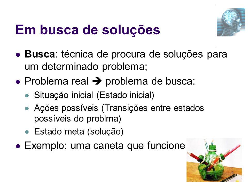 Em busca de soluções Busca: técnica de procura de soluções para um determinado problema; Problema real problema de busca: Situação inicial (Estado ini