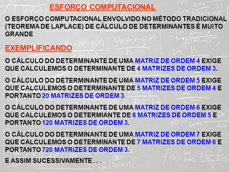 SISTEMAS LINEARES ( 1ª AULA) ESFORÇO COMPUTACIONAL O ESFORÇO COMPUTACIONAL ENVOLVIDO NO MÉTODO TRADICIONAL (TEOREMA DE LAPLACE) DE CÁLCULO DE DETERMIN