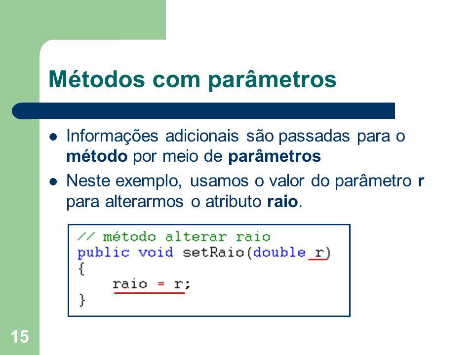 15 Métodos com parâmetros Informações adicionais são passadas para o método por meio de parâmetros Neste exemplo, usamos o valor do parâmetro r para a