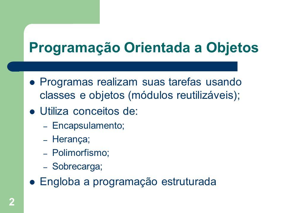 2 Programas realizam suas tarefas usando classes e objetos (módulos reutilizáveis); Utiliza conceitos de: – Encapsulamento; – Herança; – Polimorfismo;