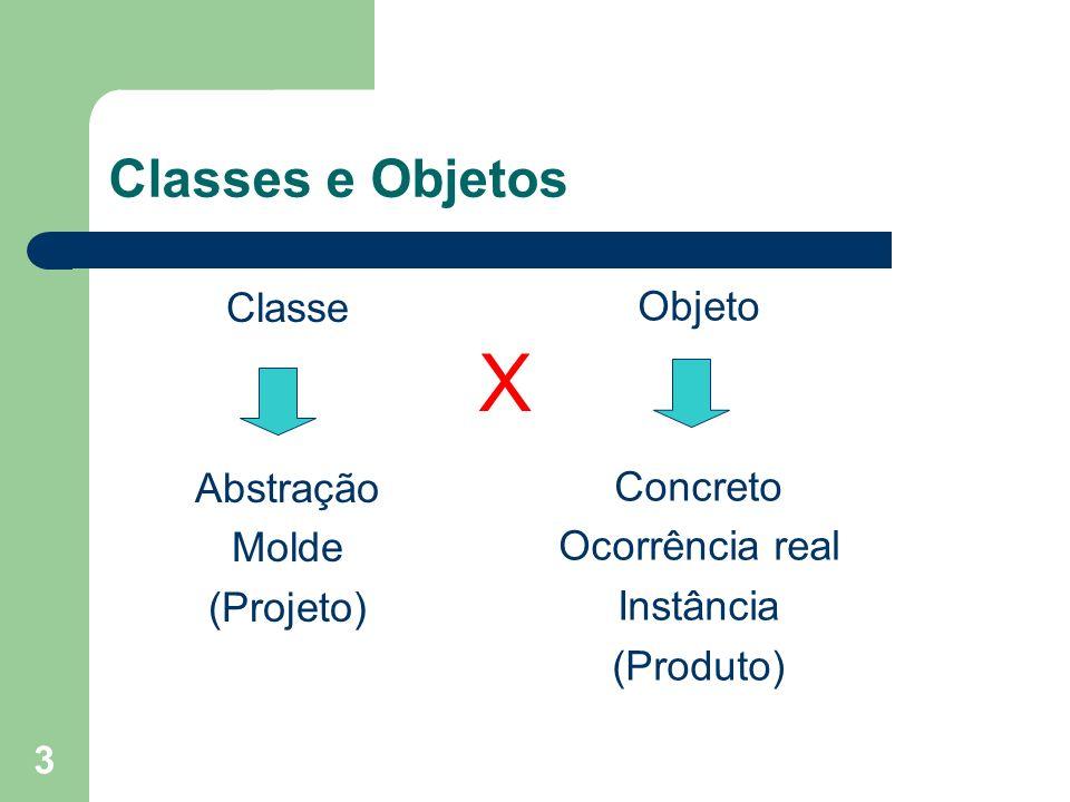 3 Classes e Objetos Classe Abstração Molde (Projeto) Objeto Concreto Ocorrência real Instância (Produto) X
