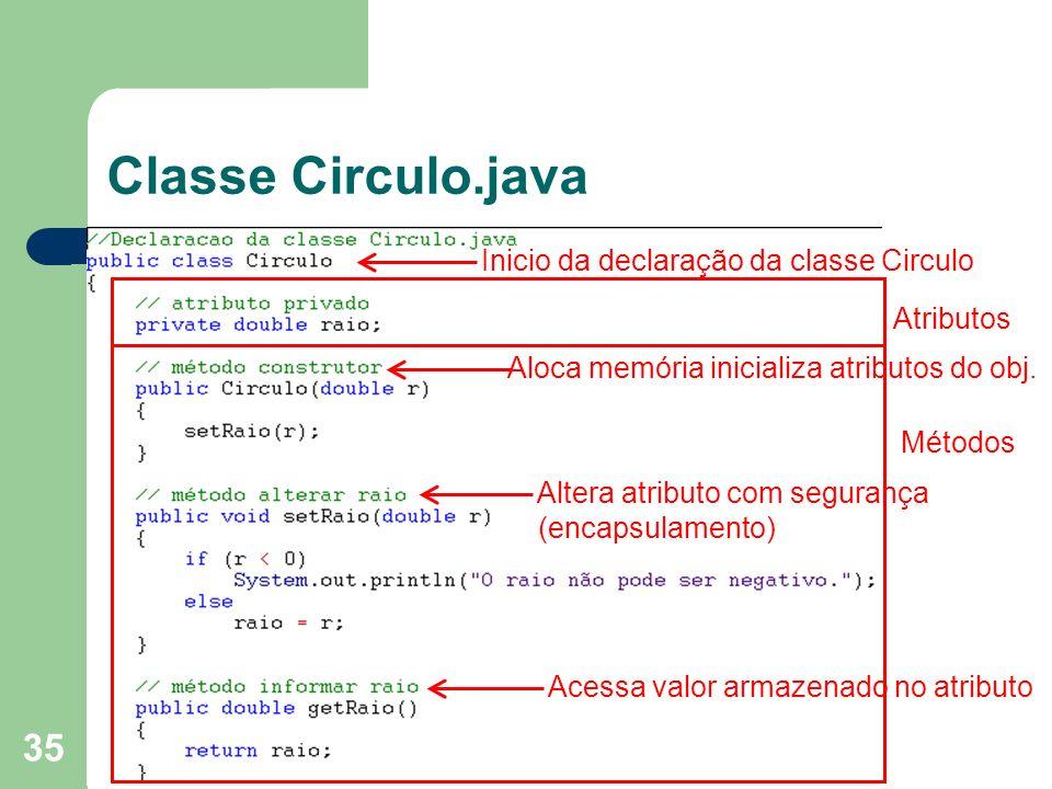 35 Classe Circulo.java Inicio da declaração da classe Circulo Atributos Métodos Aloca memória inicializa atributos do obj. Altera atributo com seguran