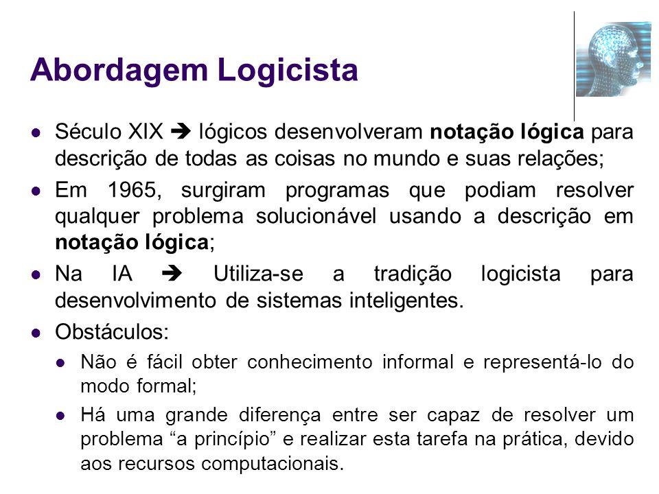 Século XIX lógicos desenvolveram notação lógica para descrição de todas as coisas no mundo e suas relações; Em 1965, surgiram programas que podiam res