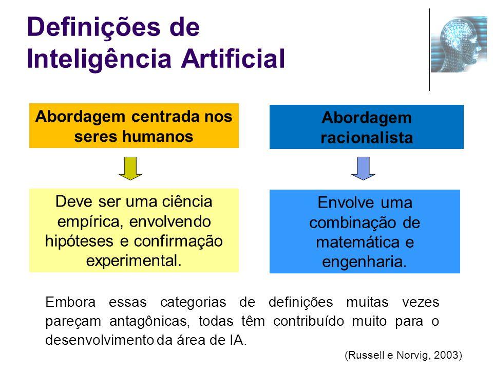 Definições de Inteligência Artificial Abordagem centrada nos seres humanos Abordagem racionalista (Russell e Norvig, 2003) Deve ser uma ciência empíri