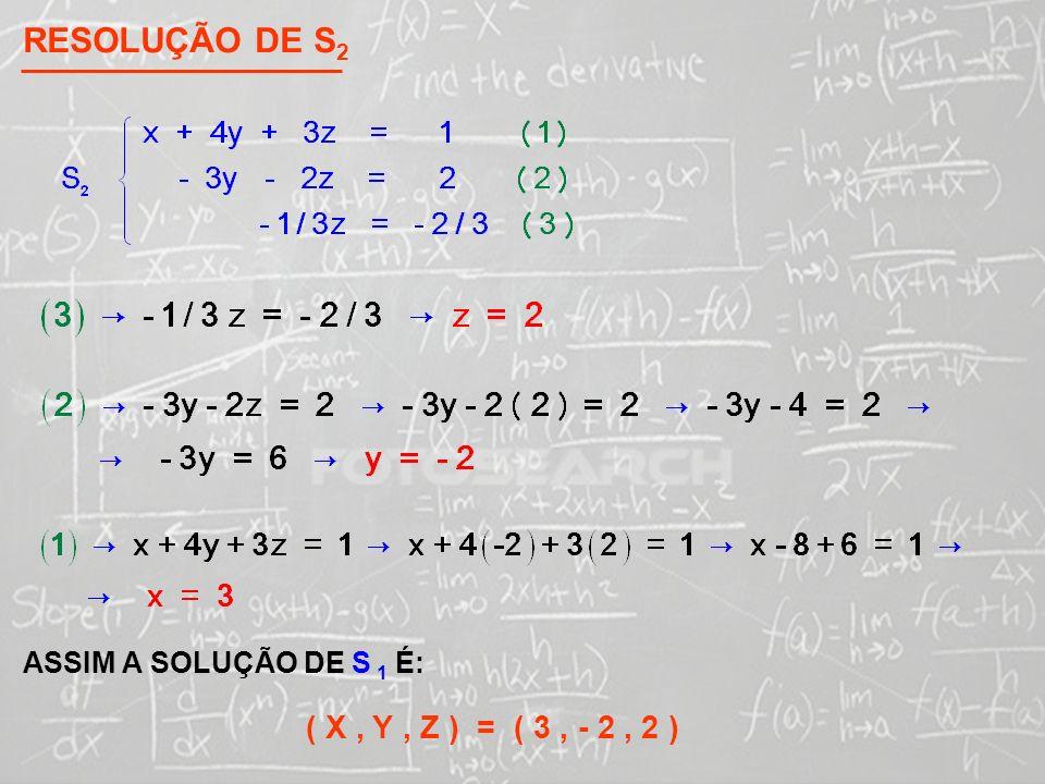 SISTEMAS LINEARES ( 1ª AULA) RESOLUÇÃO DE S 2 ASSIM A SOLUÇÃO DE S 1 É: ( X, Y, Z ) = ( 3, - 2, 2 )