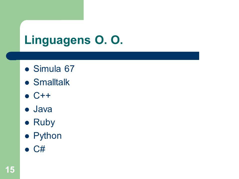 15 Linguagens O. O. Simula 67 Smalltalk C++ Java Ruby Python C#