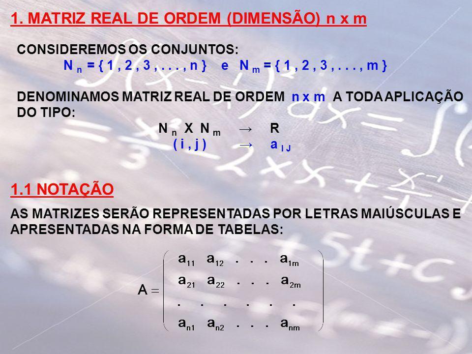 1.2 NOTAÇÃO SIMPLIFICADA OU SIMPLESMENTE: QUANDO NÃO HOUVER DÚVIDA SOBRE A VARIAÇÃO DOS ÍNDICES 1.3 NOTA O CONJUNTO DAS MATRIZES REAIS DE ORDEM n x m SERÁ REPRESENTADO POR: M n x m ( R ) A = ( a i j ) n x m A = ( a i j )