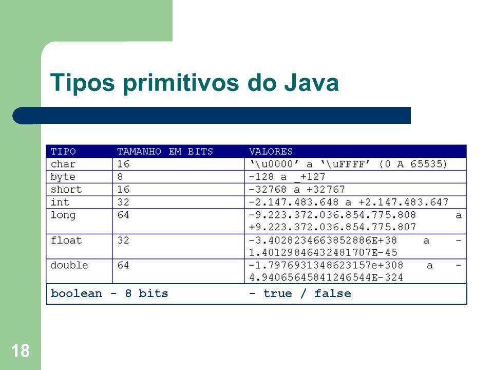 18 Tipos primitivos do Java boolean - 8 bits- true / false
