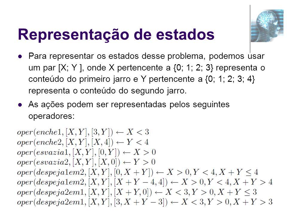10 Representação de estados Para representar os estados desse problema, podemos usar um par [X; Y ], onde X pertencente a {0; 1; 2; 3} representa o co