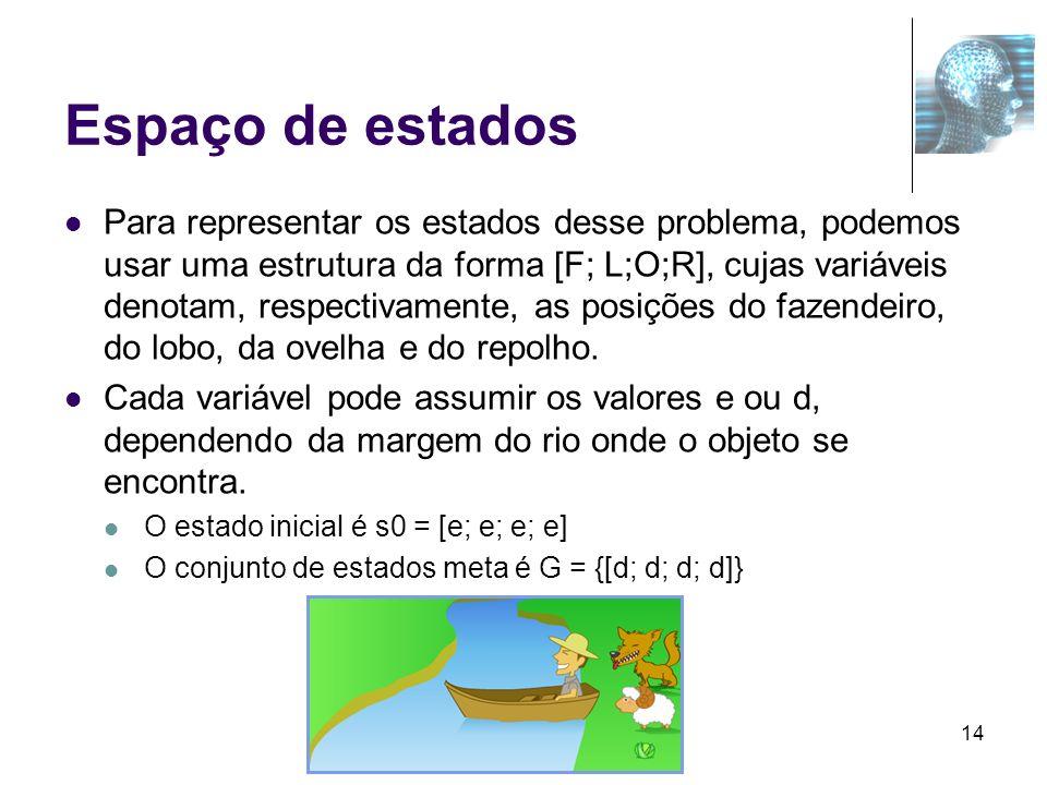 14 Espaço de estados Para representar os estados desse problema, podemos usar uma estrutura da forma [F; L;O;R], cujas variáveis denotam, respectivame