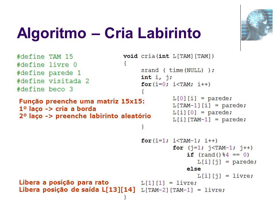 18 Algoritmo – Cria Labirinto Função preenche uma matriz 15x15: 1º laço -> cria a borda 2º laço -> preenche labirinto aleatório Libera a posição para