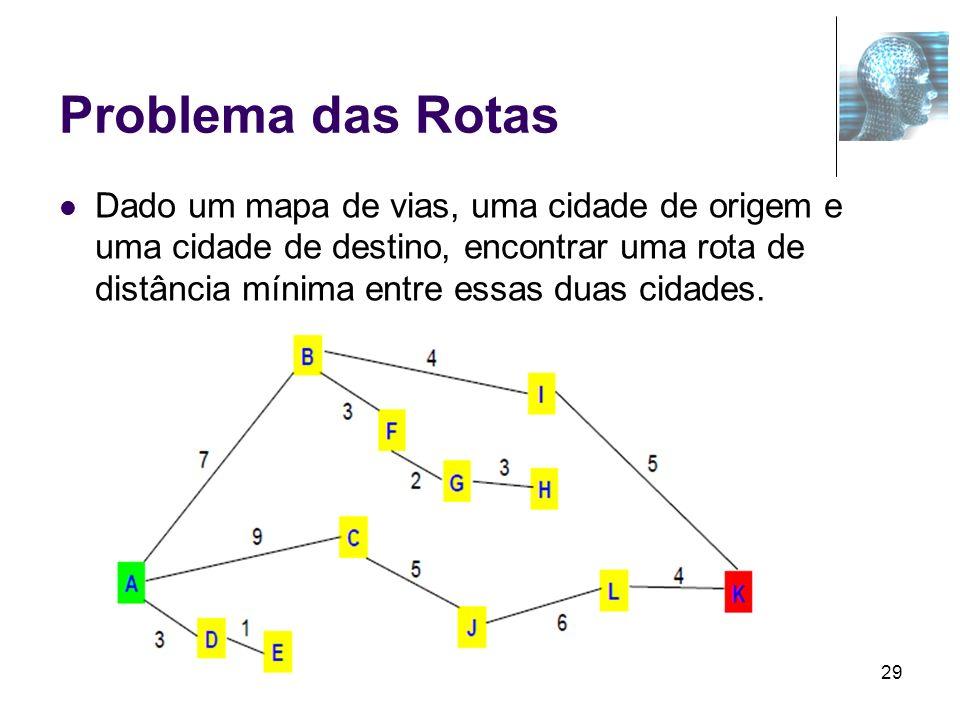 29 Problema das Rotas Dado um mapa de vias, uma cidade de origem e uma cidade de destino, encontrar uma rota de distância mínima entre essas duas cida