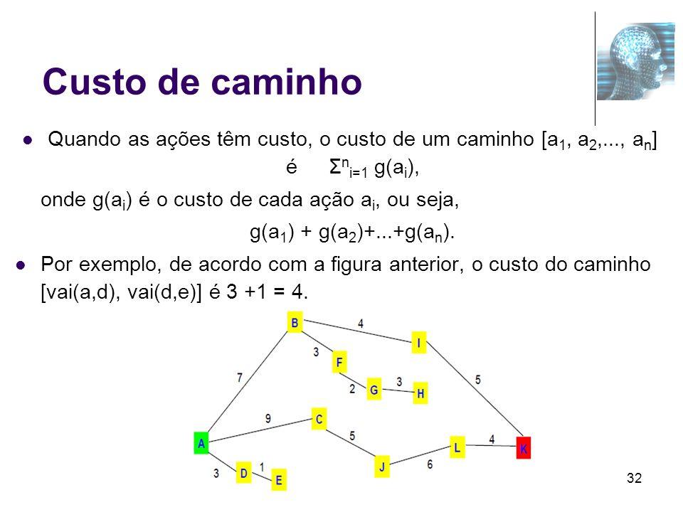 32 Custo de caminho Quando as ações têm custo, o custo de um caminho [a 1, a 2,..., a n ] é Σ n i=1 g(a i ), onde g(a i ) é o custo de cada ação a i,
