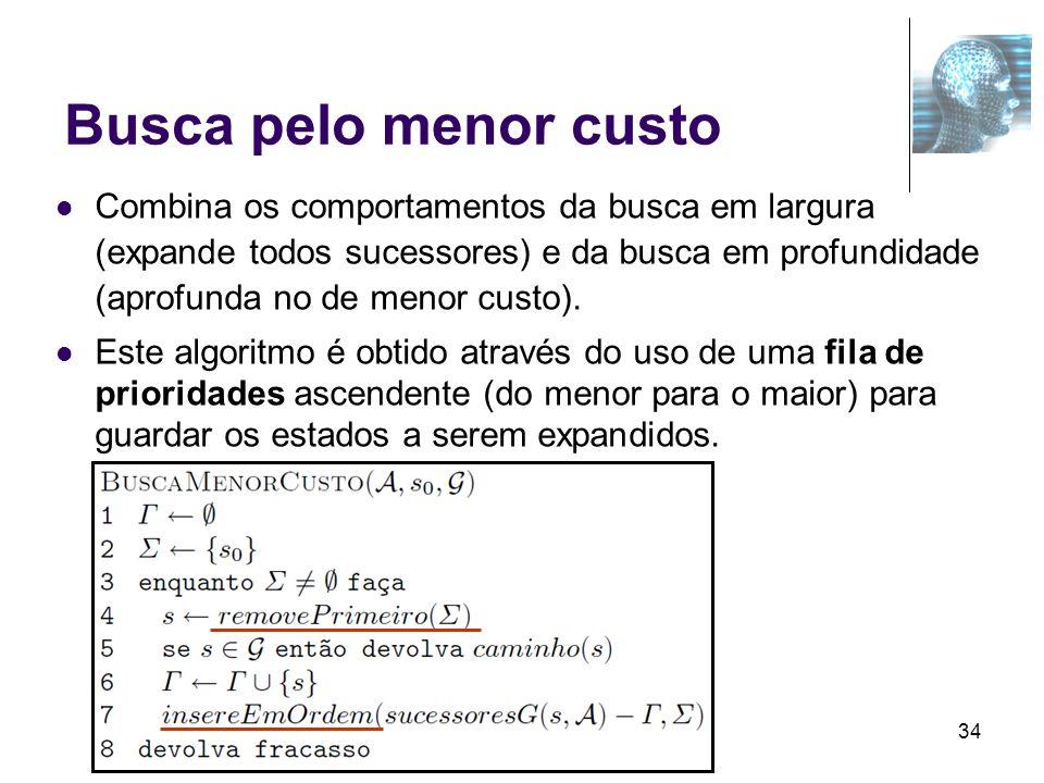 34 Busca pelo menor custo Combina os comportamentos da busca em largura (expande todos sucessores) e da busca em profundidade (aprofunda no de menor c