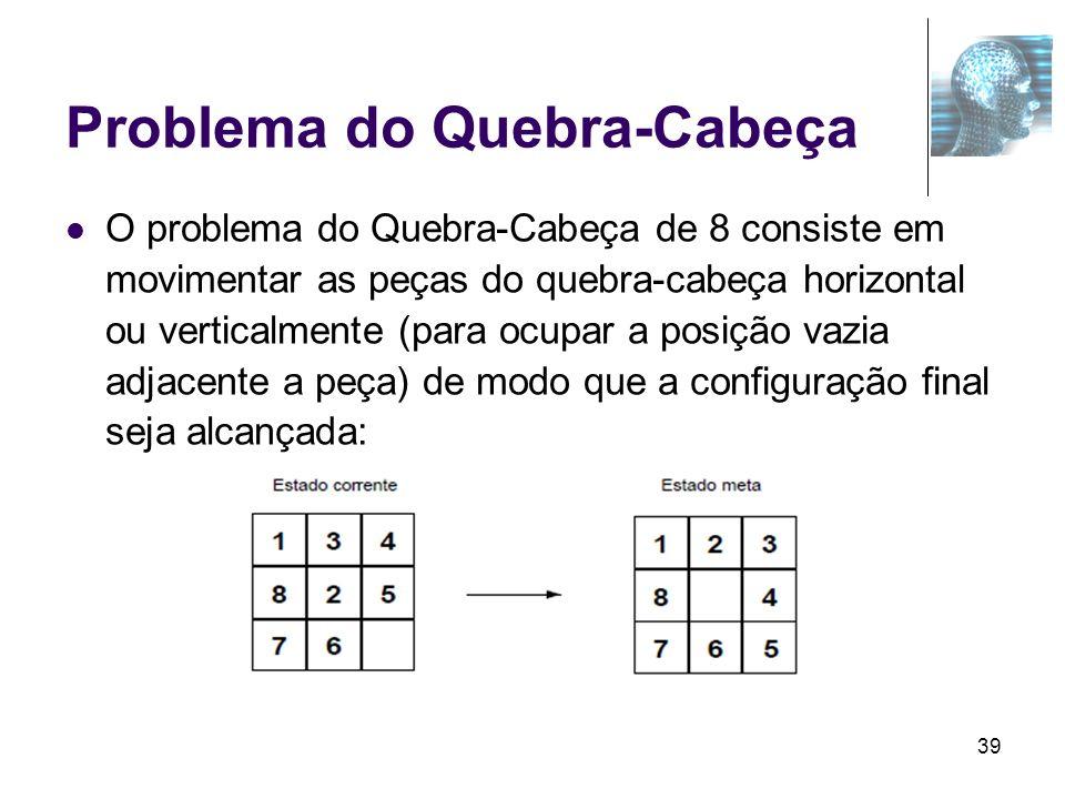 39 Problema do Quebra-Cabeça O problema do Quebra-Cabeça de 8 consiste em movimentar as peças do quebra-cabeça horizontal ou verticalmente (para ocupa