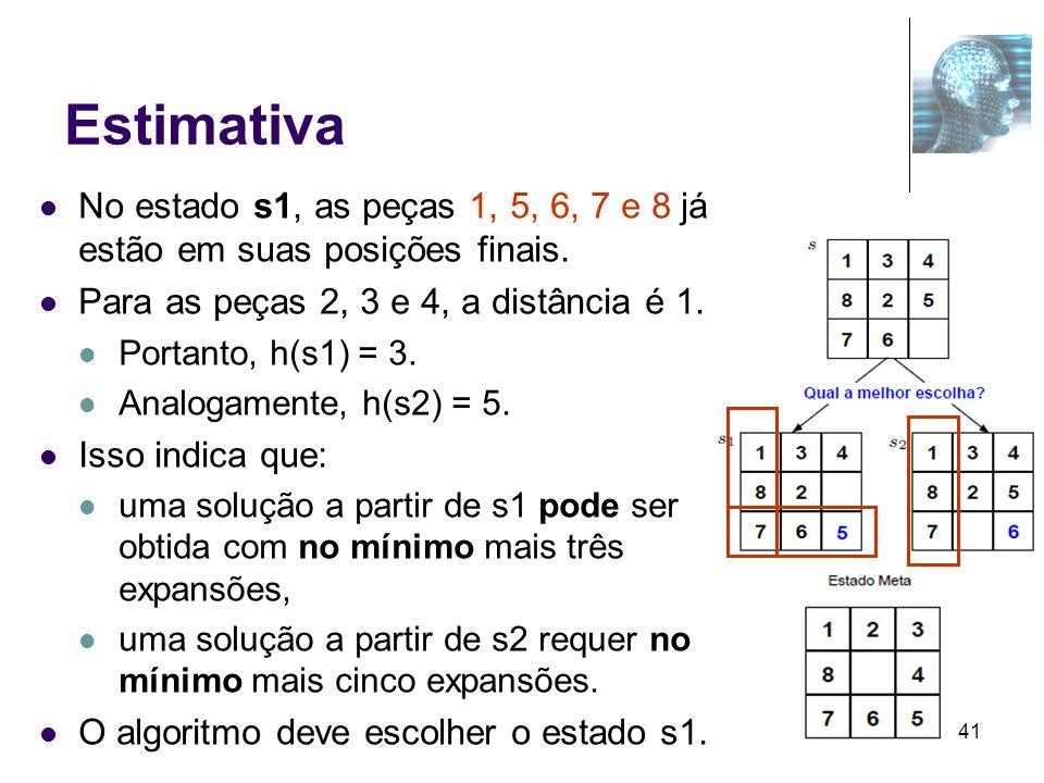 41 Estimativa No estado s1, as peças 1, 5, 6, 7 e 8 já estão em suas posições finais. Para as peças 2, 3 e 4, a distância é 1. Portanto, h(s1) = 3. An