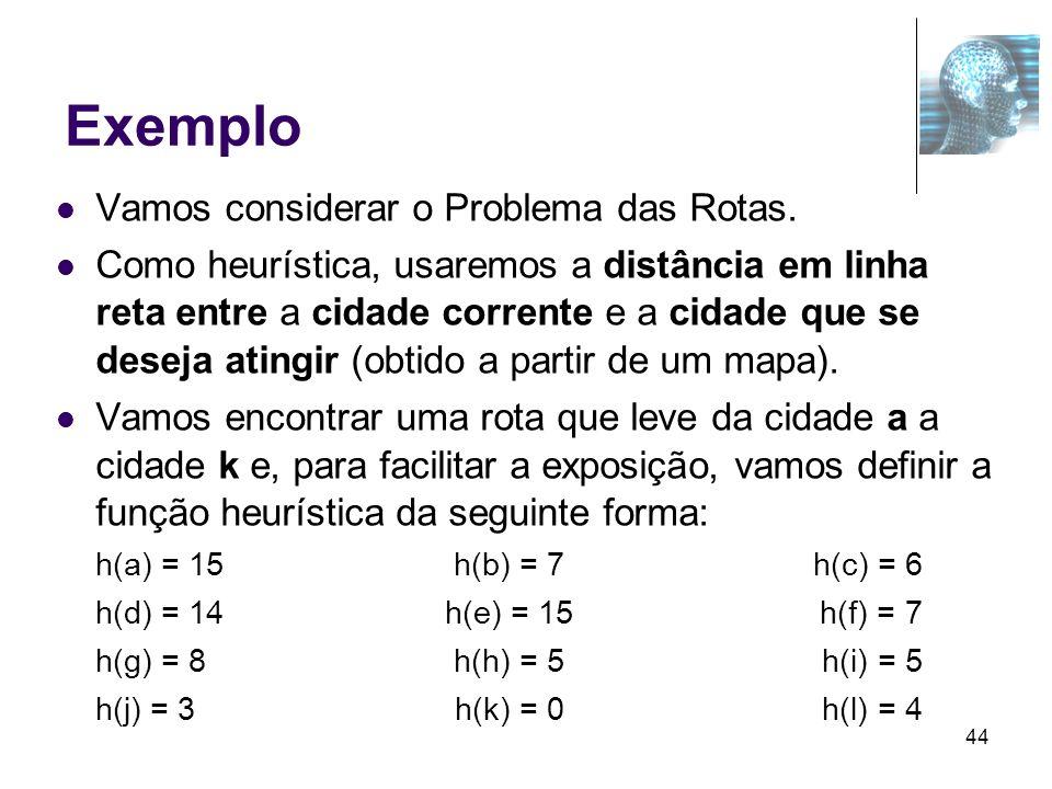 44 Exemplo Vamos considerar o Problema das Rotas. Como heurística, usaremos a distância em linha reta entre a cidade corrente e a cidade que se deseja