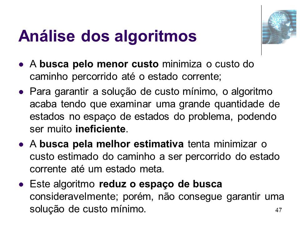 47 Análise dos algoritmos A busca pelo menor custo minimiza o custo do caminho percorrido até o estado corrente; Para garantir a solução de custo míni