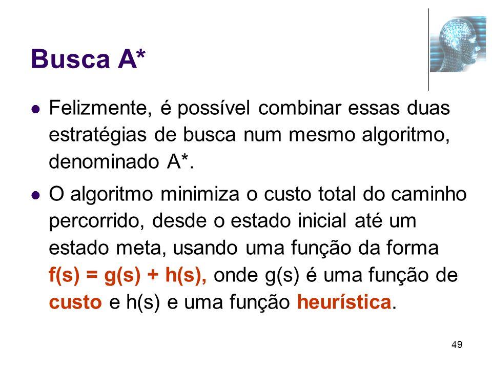49 Busca A* Felizmente, é possível combinar essas duas estratégias de busca num mesmo algoritmo, denominado A*. O algoritmo minimiza o custo total do