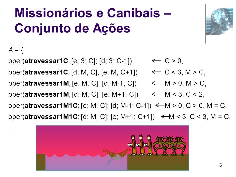5 Missionários e Canibais – Conjunto de Ações A = { oper(atravessar1C; [e; 3; C]; [d; 3; C-1])C > 0, oper(atravessar1C; [d; M; C]; [e; M; C+1]) C C, o