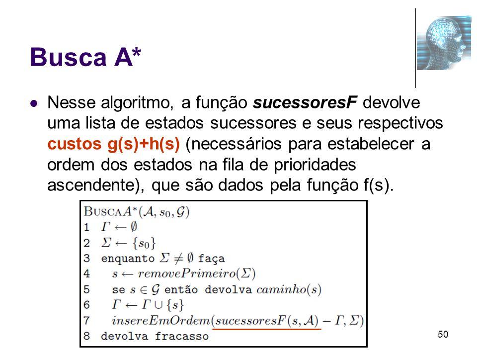 50 Busca A* Nesse algoritmo, a função sucessoresF devolve uma lista de estados sucessores e seus respectivos custos g(s)+h(s) (necessários para estabe