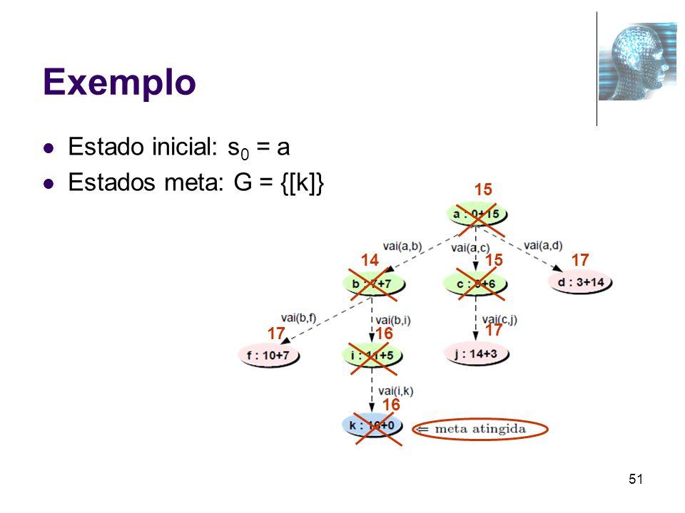 51 Exemplo Estado inicial: s 0 = a Estados meta: G = {[k]} 15 1417 16 17 16