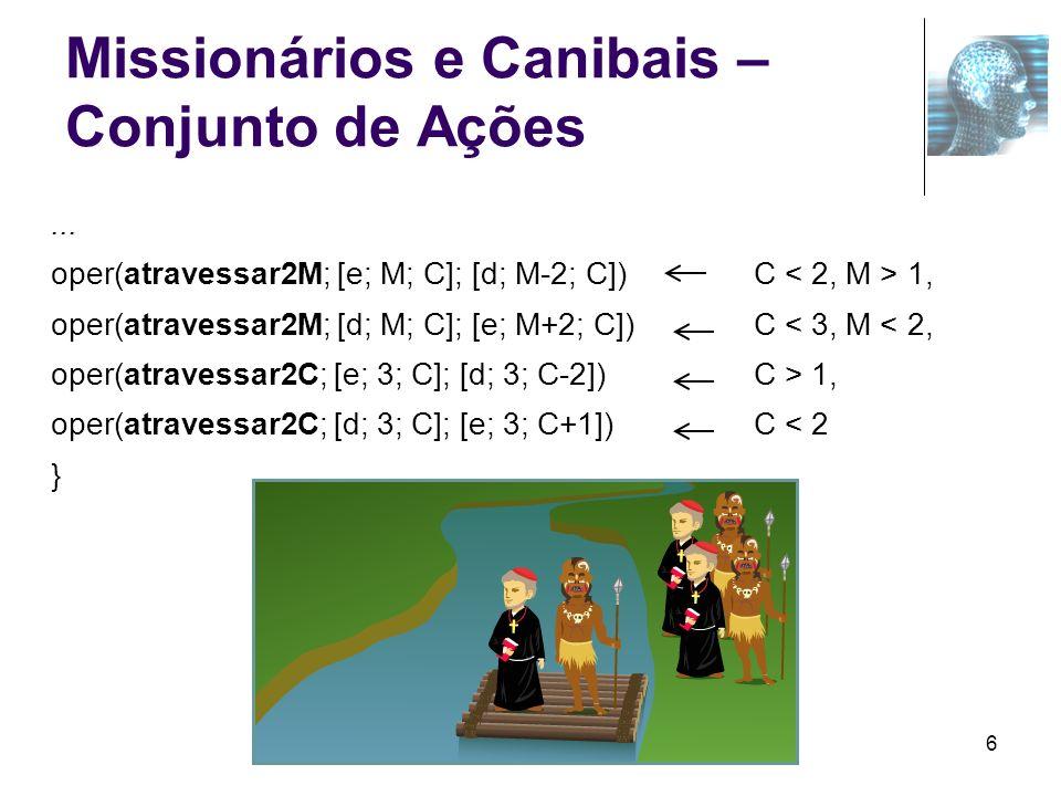6 Missionários e Canibais – Conjunto de Ações... oper(atravessar2M; [e; M; C]; [d; M-2; C])C 1, oper(atravessar2M; [d; M; C]; [e; M+2; C])C < 3, M < 2