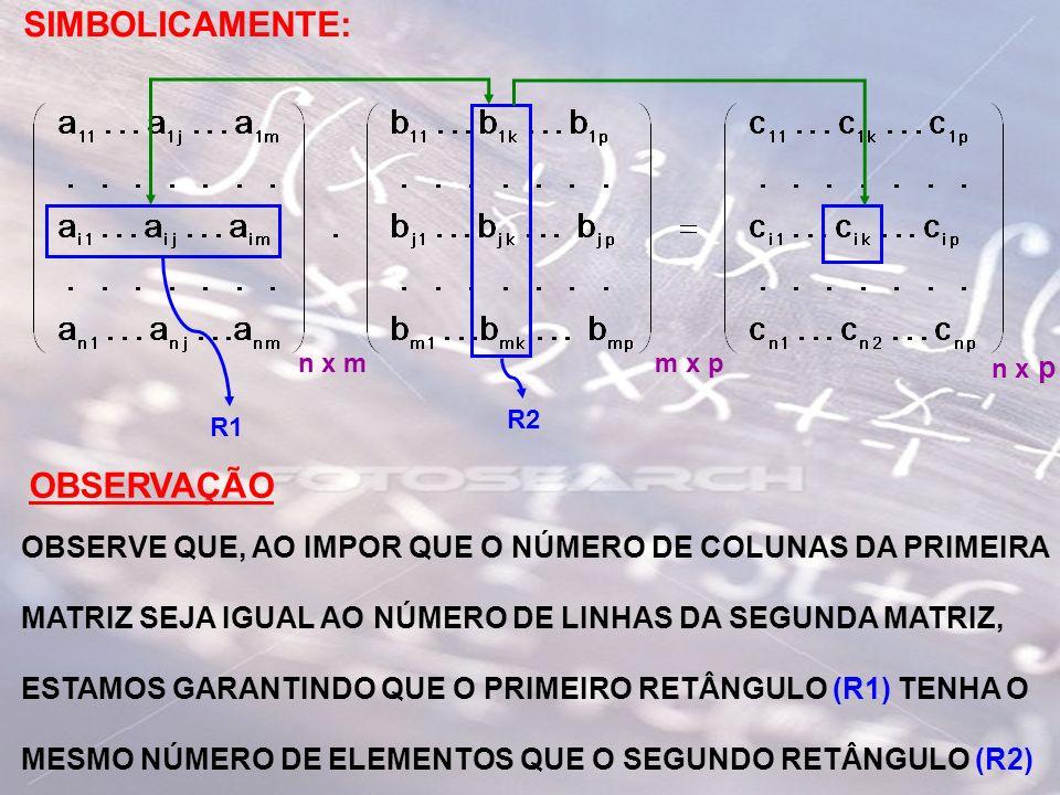 SIMBOLICAMENTE: n x mm x p n x p R1 R2 OBSERVE QUE, AO IMPOR QUE O NÚMERO DE COLUNAS DA PRIMEIRA MATRIZ SEJA IGUAL AO NÚMERO DE LINHAS DA SEGUNDA MATR