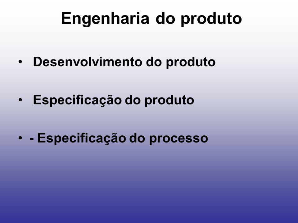 Engenharia do produto Desenvolvimento do produto Especificação do produto - Especificação do processo