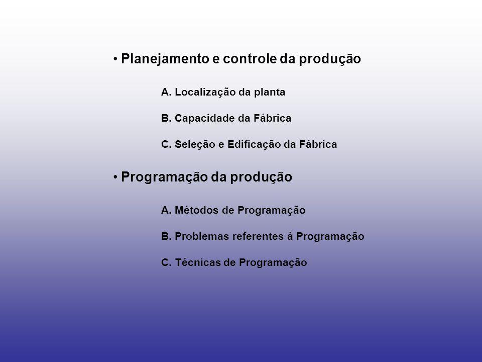 Planejamento e controle da produção A. Localização da planta B. Capacidade da Fábrica C. Seleção e Edificação da Fábrica Programação da produção A. Mé