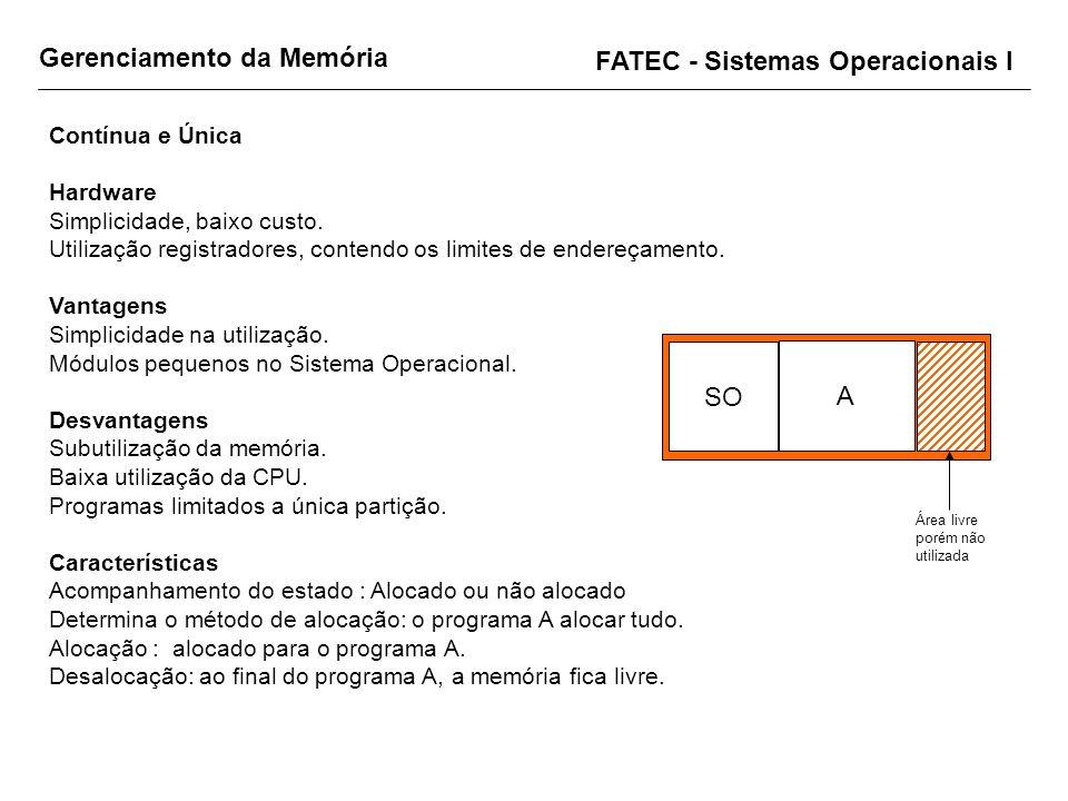 Gerenciamento da Memória FATEC - Sistemas Operacionais I Contínua e Única Hardware Simplicidade, baixo custo. Utilização registradores, contendo os li