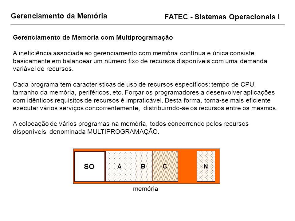 Gerenciamento da Memória FATEC - Sistemas Operacionais I Gerenciamento de Memória com Multiprogramação A ineficiência associada ao gerenciamento com m