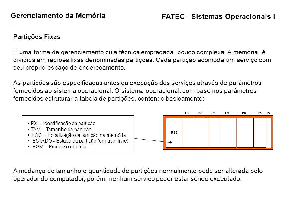 Gerenciamento da Memória FATEC - Sistemas Operacionais I Partições Fixas É uma forma de gerenciamento cuja técnica empregada pouco complexa. A memória