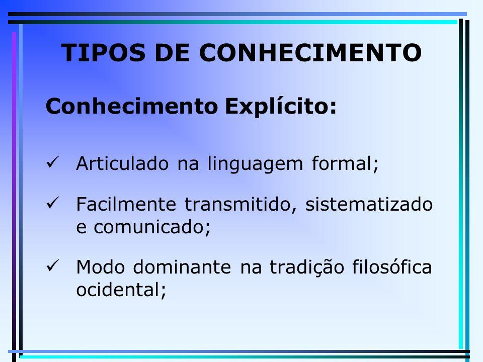 Articulado na linguagem formal; Facilmente transmitido, sistematizado e comunicado; Modo dominante na tradição filosófica ocidental; TIPOS DE CONHECIM