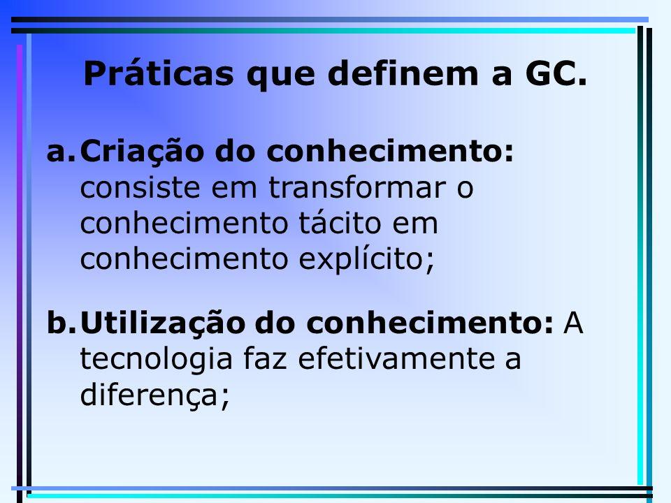 Práticas que definem a GC. a.Criação do conhecimento: consiste em transformar o conhecimento tácito em conhecimento explícito; b.Utilização do conheci