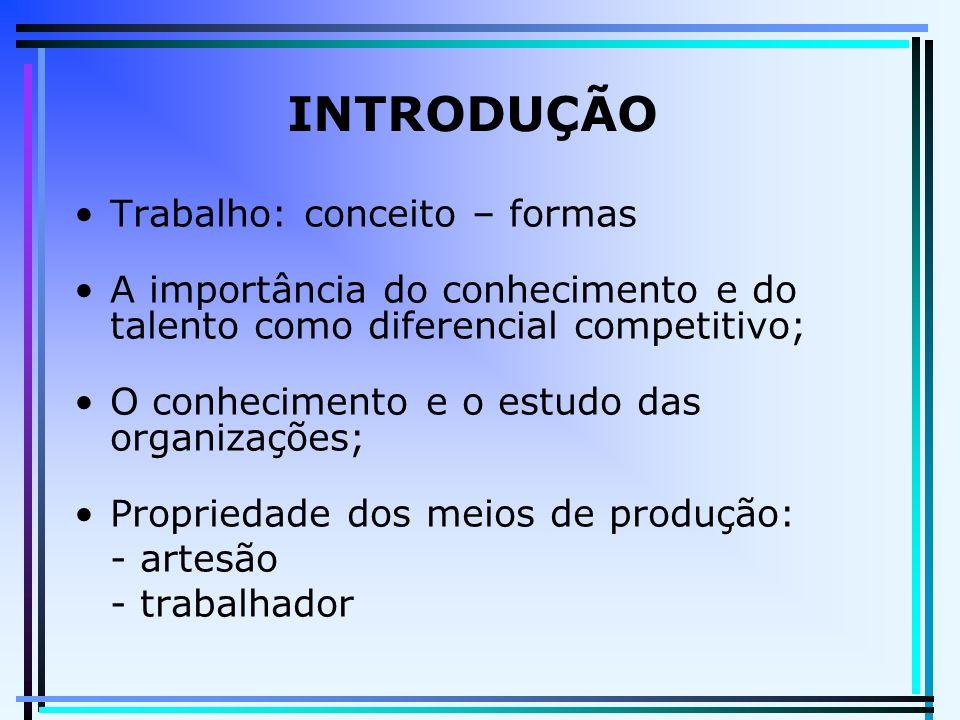 INTRODUÇÃO Trabalho: conceito – formas A importância do conhecimento e do talento como diferencial competitivo; O conhecimento e o estudo das organizações; Propriedade dos meios de produção: - artesão - trabalhador