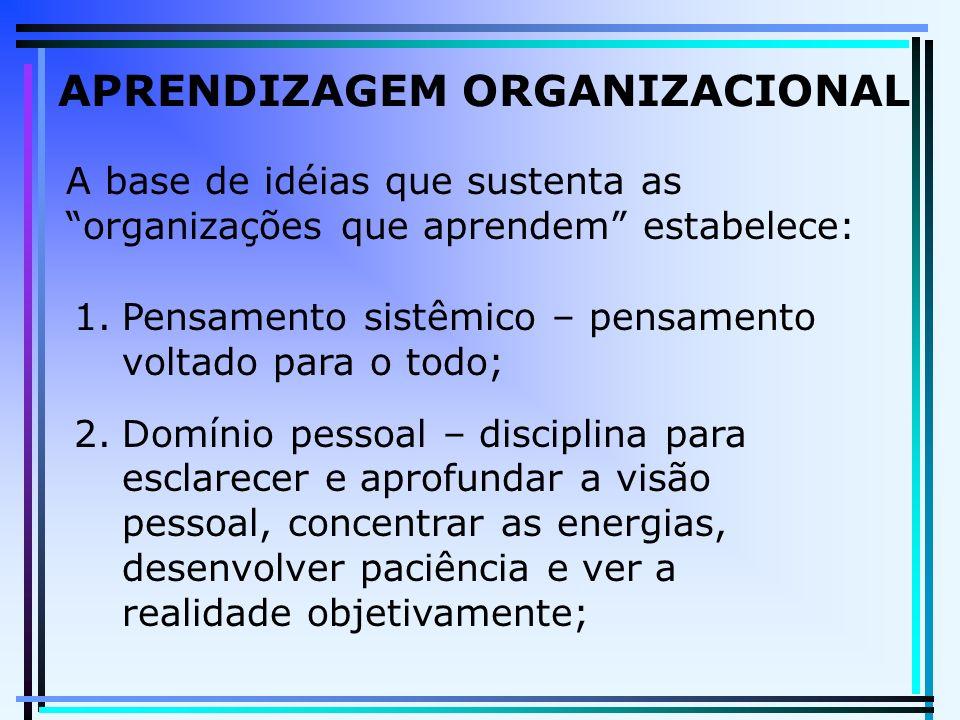 APRENDIZAGEM ORGANIZACIONAL A base de idéias que sustenta as organizações que aprendem estabelece: 1.Pensamento sistêmico – pensamento voltado para o todo; 2.Domínio pessoal – disciplina para esclarecer e aprofundar a visão pessoal, concentrar as energias, desenvolver paciência e ver a realidade objetivamente;