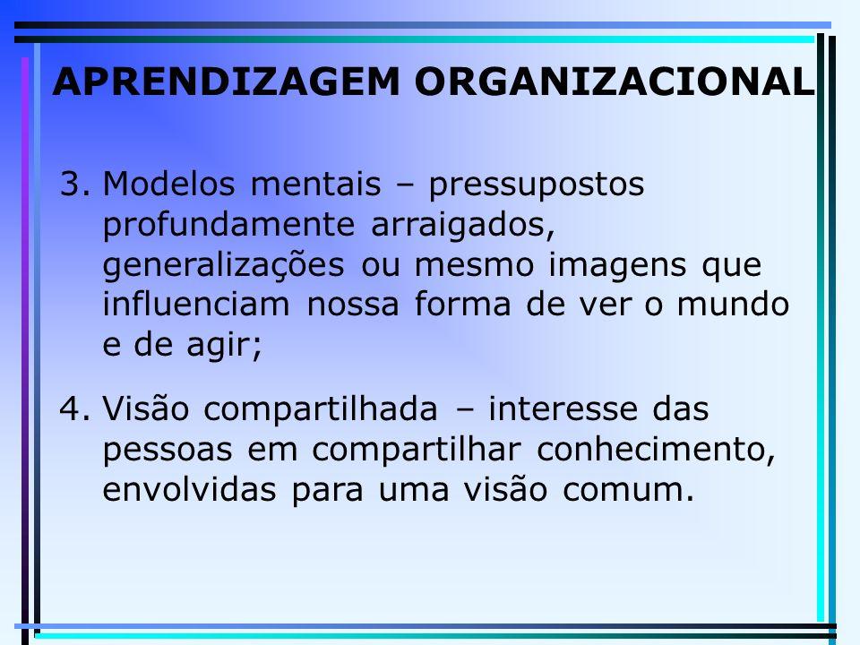 APRENDIZAGEM ORGANIZACIONAL 3.Modelos mentais – pressupostos profundamente arraigados, generalizações ou mesmo imagens que influenciam nossa forma de ver o mundo e de agir; 4.Visão compartilhada – interesse das pessoas em compartilhar conhecimento, envolvidas para uma visão comum.