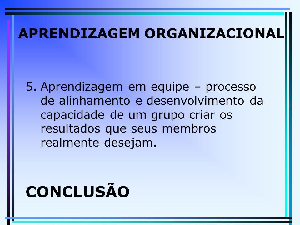 APRENDIZAGEM ORGANIZACIONAL 5.Aprendizagem em equipe – processo de alinhamento e desenvolvimento da capacidade de um grupo criar os resultados que seus membros realmente desejam.