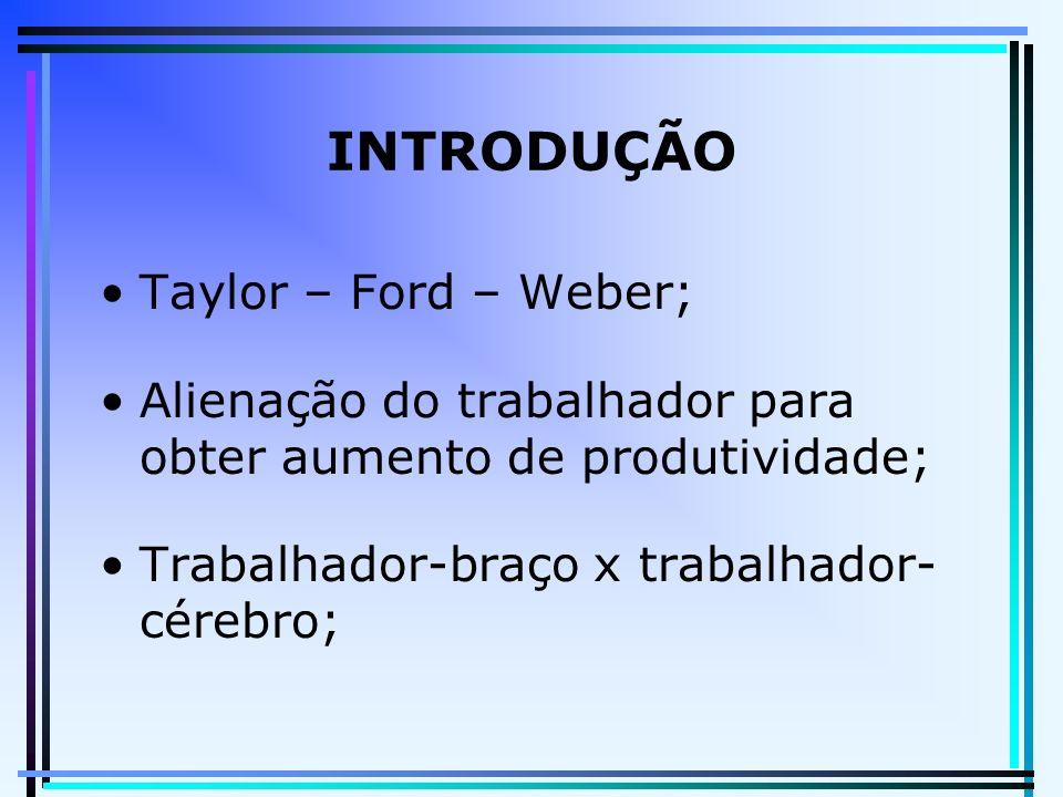 INTRODUÇÃO Taylor – Ford – Weber; Alienação do trabalhador para obter aumento de produtividade; Trabalhador-braço x trabalhador- cérebro;
