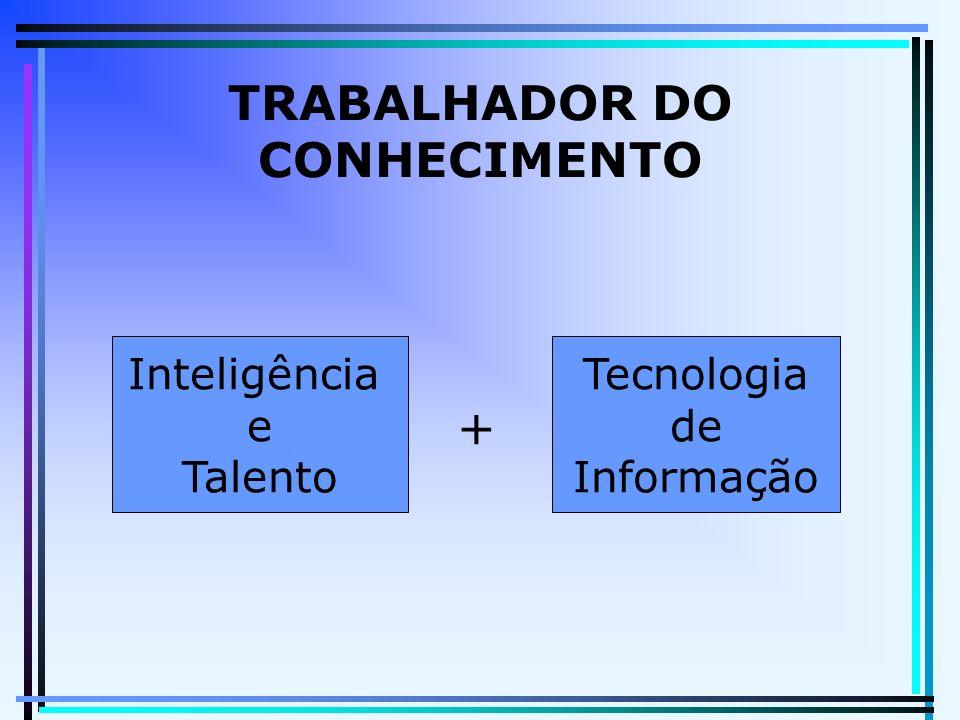 TRABALHADOR DO CONHECIMENTO Inteligência e Talento Tecnologia de Informação +