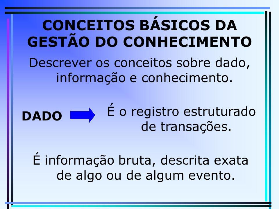 Descrever os conceitos sobre dado, informação e conhecimento. CONCEITOS BÁSICOS DA GESTÃO DO CONHECIMENTO DADO É o registro estruturado de transações.