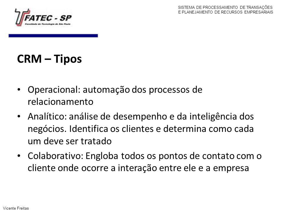 CRM – Tipos Operacional: automação dos processos de relacionamento Analítico: análise de desempenho e da inteligência dos negócios. Identifica os clie