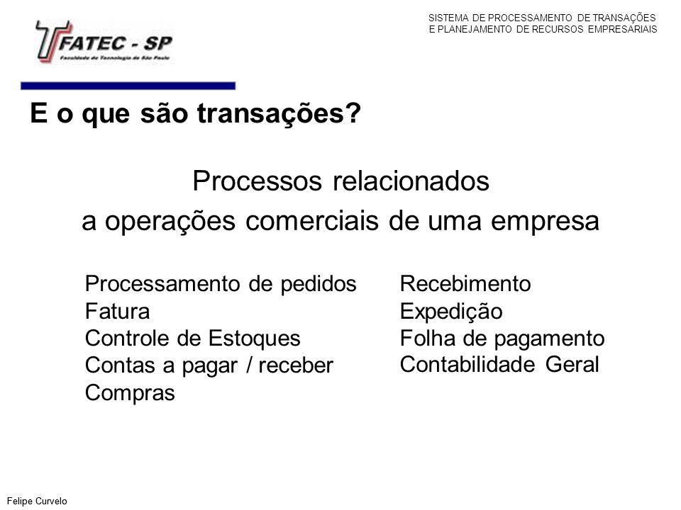 E o que são transações? Felipe Curvelo Processos relacionados a operações comerciais de uma empresa Processamento de pedidos Fatura Controle de Estoqu