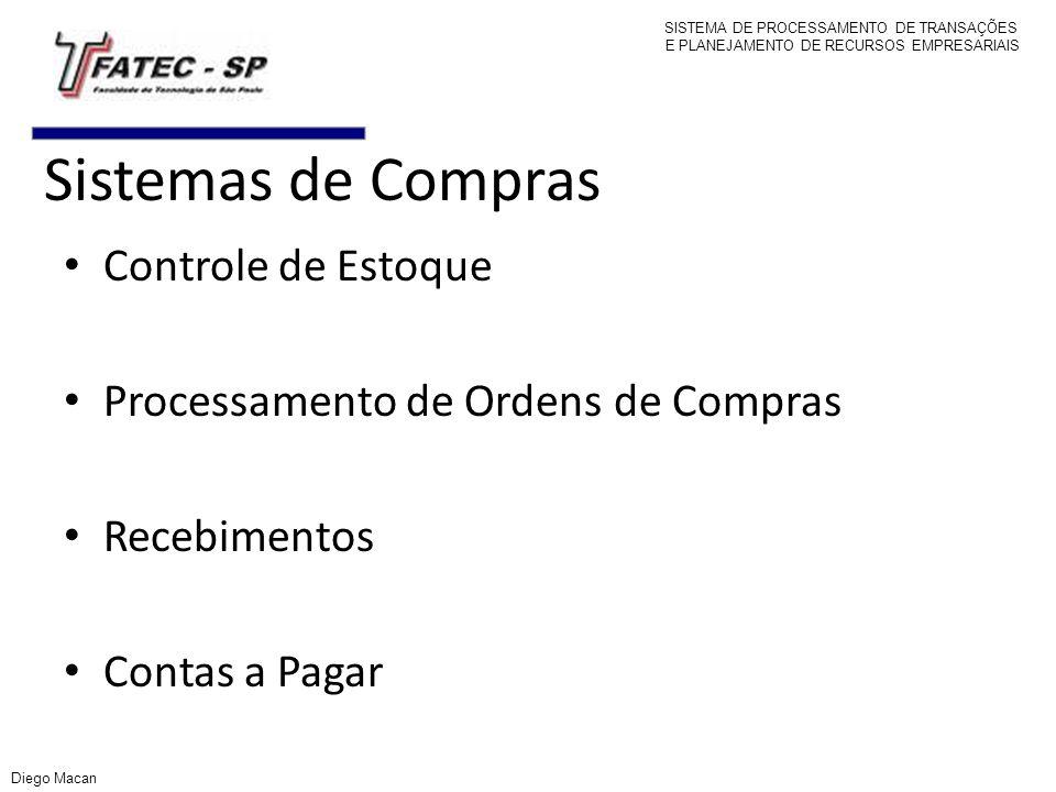 Sistemas de Compras Controle de Estoque Processamento de Ordens de Compras Recebimentos Contas a Pagar SISTEMA DE PROCESSAMENTO DE TRANSAÇÕES E PLANEJ