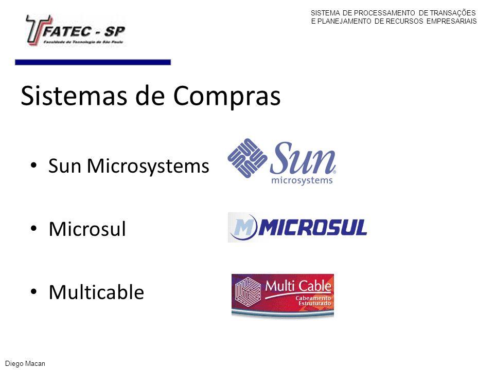Sistemas de Compras Sun Microsystems Microsul Multicable SISTEMA DE PROCESSAMENTO DE TRANSAÇÕES E PLANEJAMENTO DE RECURSOS EMPRESARIAIS Diego Macan