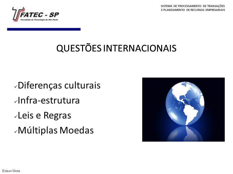 SISTEMA DE PROCESSAMENTO DE TRANSAÇÕES E PLANEJAMENTO DE RECURSOS EMPRESARIAIS QUESTÕES INTERNACIONAIS Diferenças culturais Infra-estrutura Leis e Reg