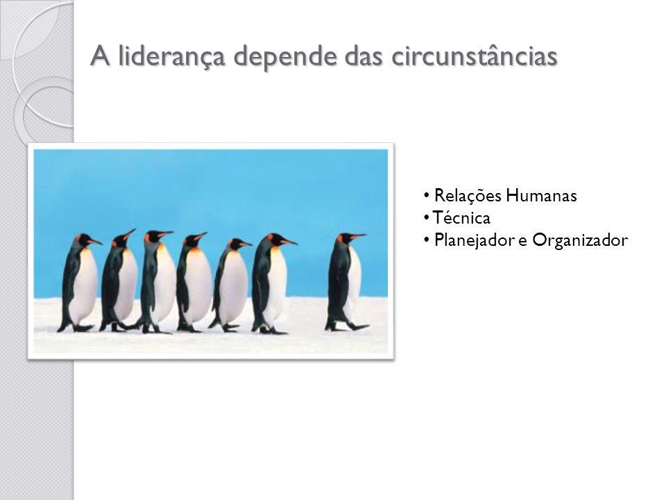 A liderança depende das circunstâncias Relações Humanas Técnica Planejador e Organizador